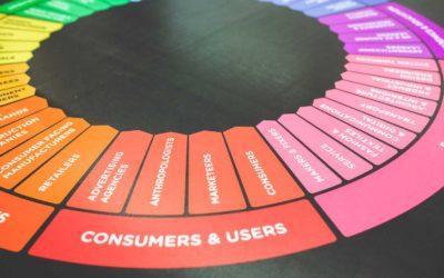 The Six Things Holding Back your Amazon Marketing